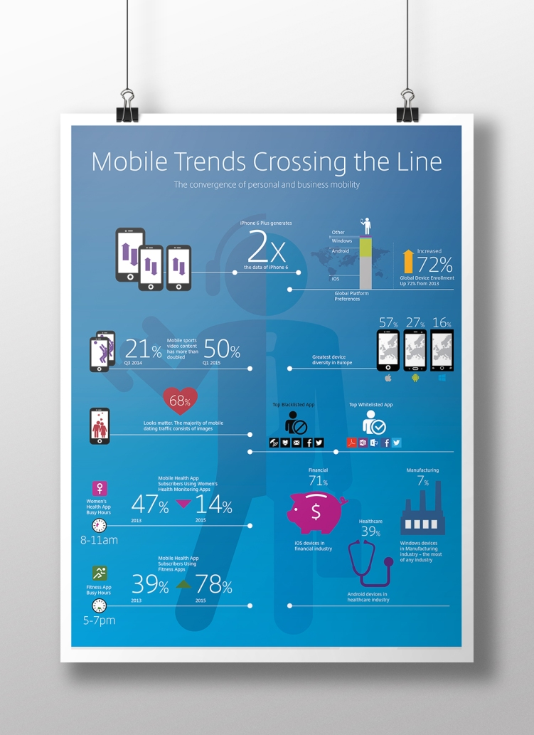 citrix-infographic-mobile-trend-poster